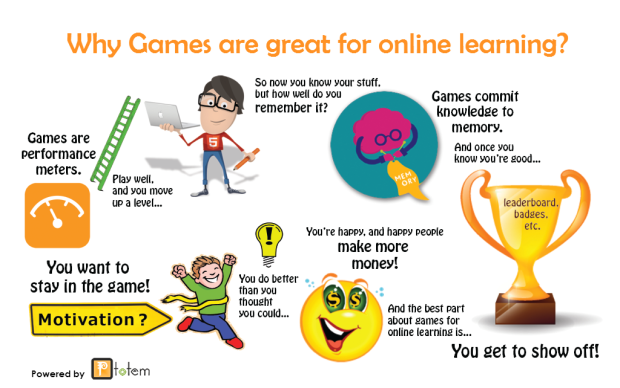 Games for online learning
