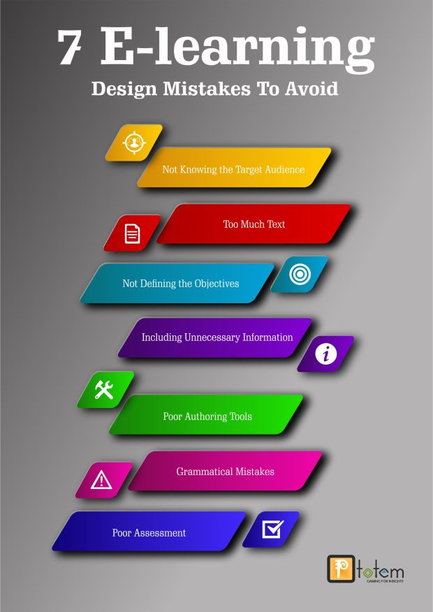 7 E-learning Design Mistakes To Avoid