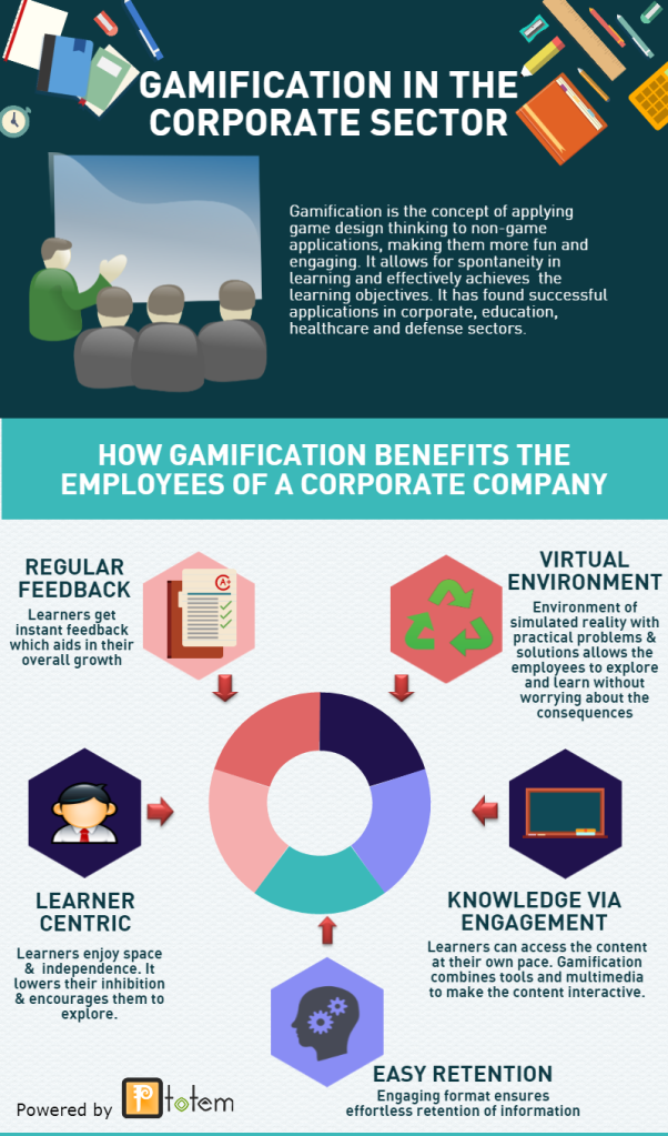 Gamification in the corporate sector