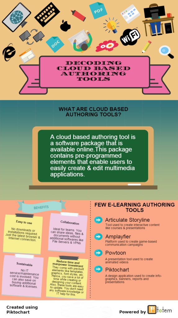 Cloud based authoring tools infographics